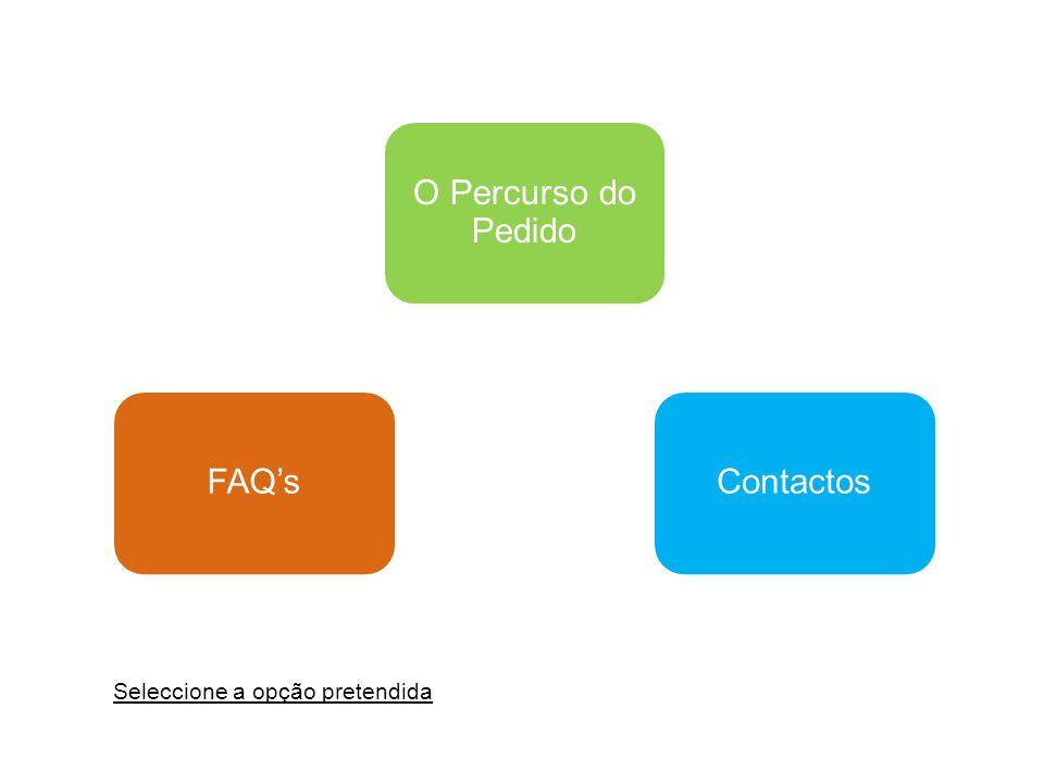 O Percurso do Pedido FAQ's Contactos Seleccione a opção pretendida
