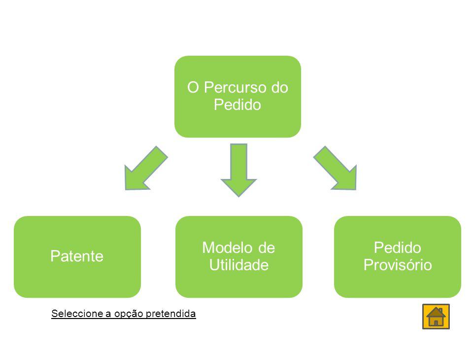 O Percurso do Pedido Patente Modelo de Utilidade Pedido Provisório