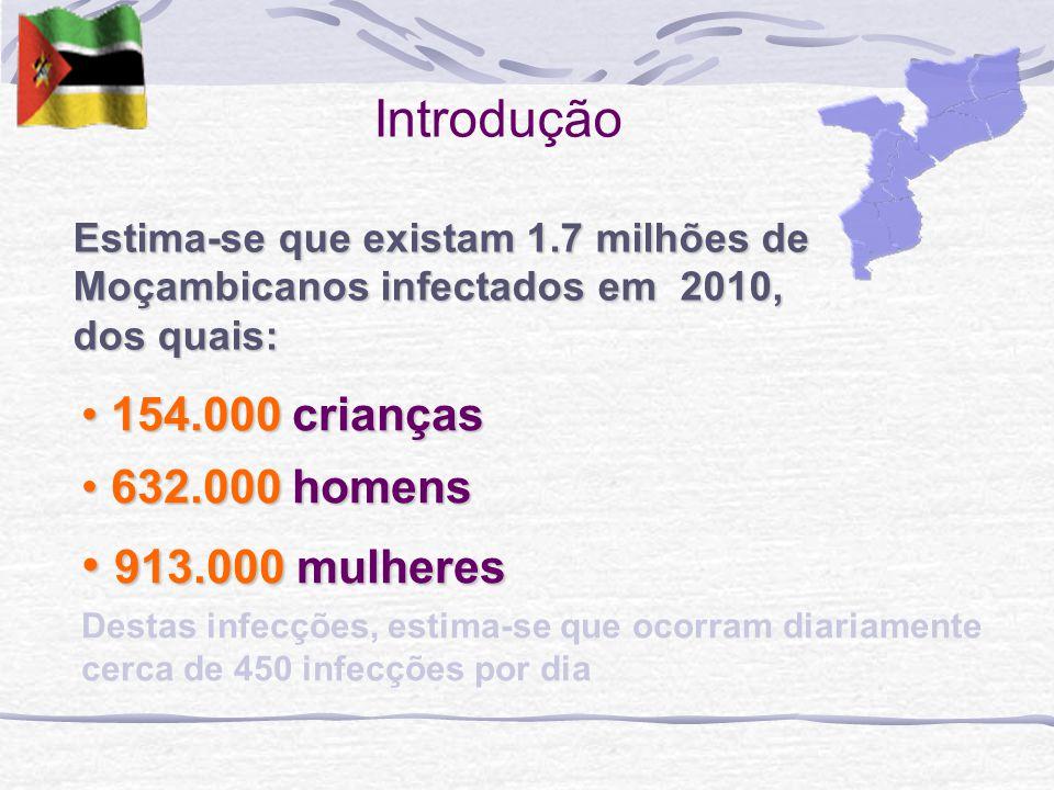 913.000 mulheres 154.000 crianças 632.000 homens