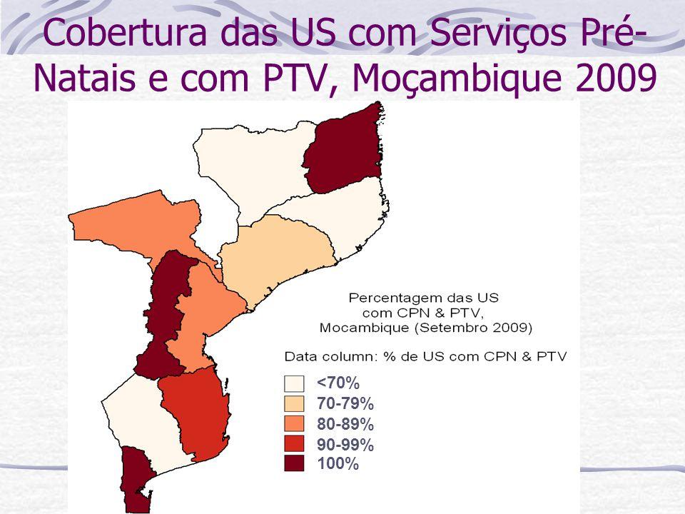 Cobertura das US com Serviços Pré-Natais e com PTV, Moçambique 2009