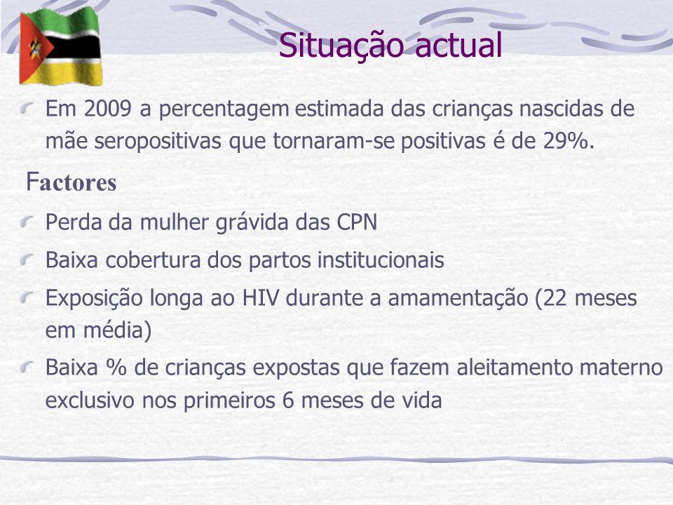 Situação actual Em 2009 a percentagem estimada das crianças nascidas de mãe seropositivas que tornaram-se positivas é de 29%.
