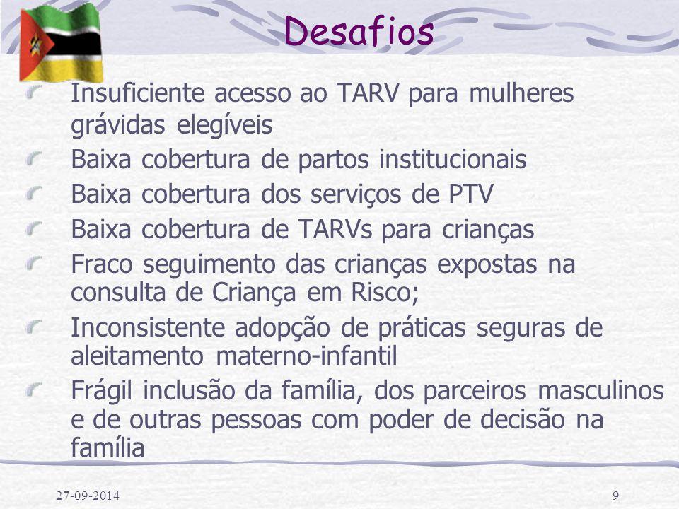 Desafios Insuficiente acesso ao TARV para mulheres grávidas elegíveis