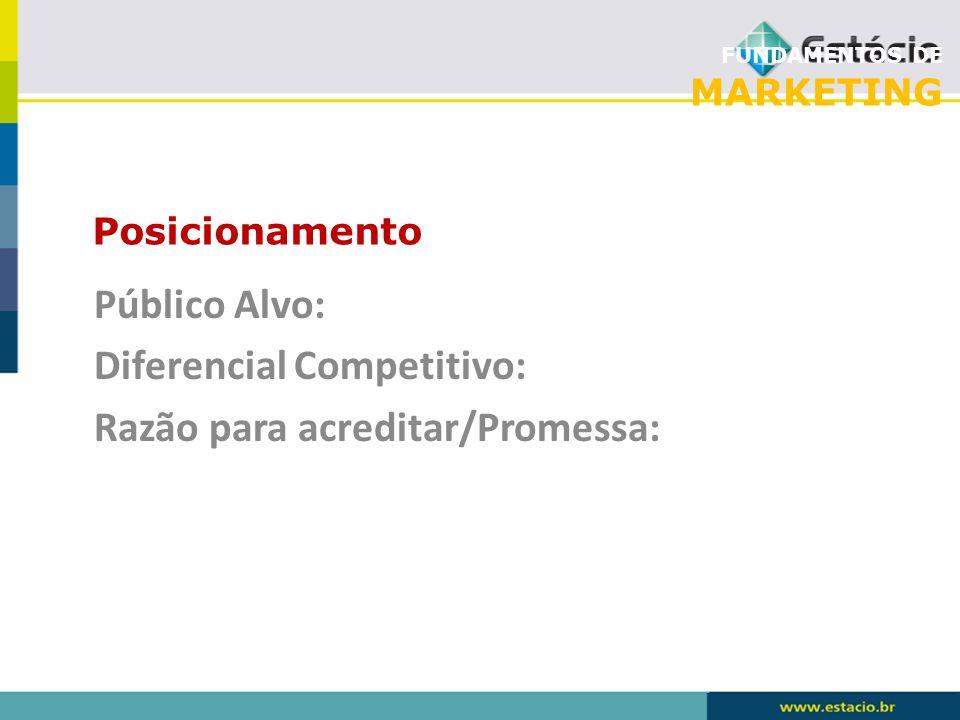 Diferencial Competitivo: Razão para acreditar/Promessa: