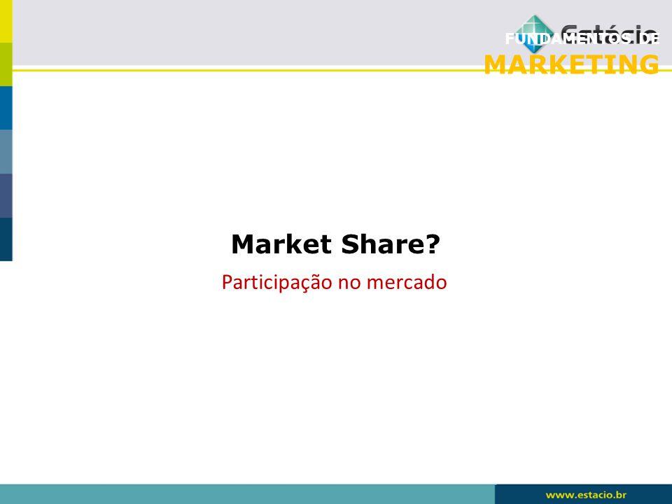 Participação no mercado