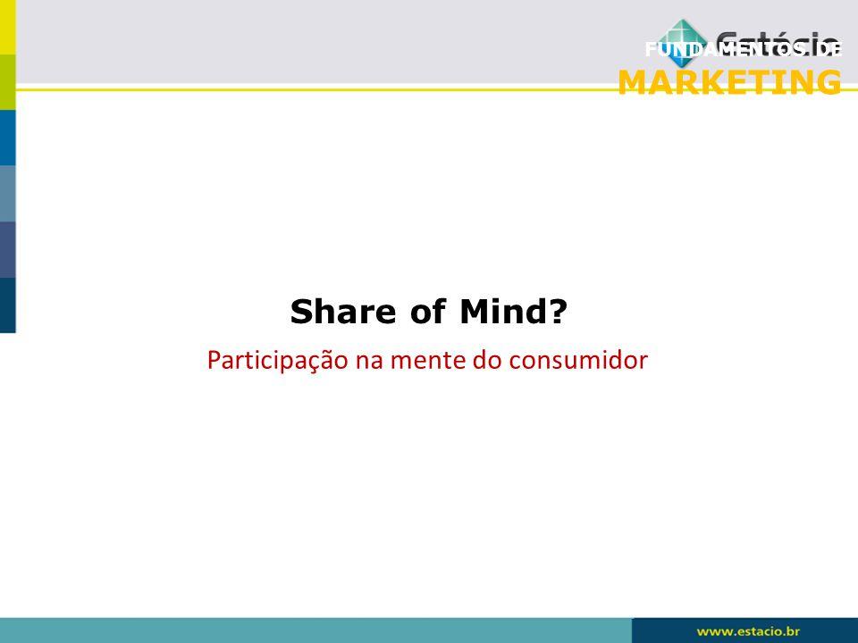 Participação na mente do consumidor