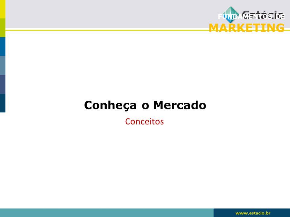 FUNDAMENTOS DE MARKETING Conheça o Mercado Conceitos