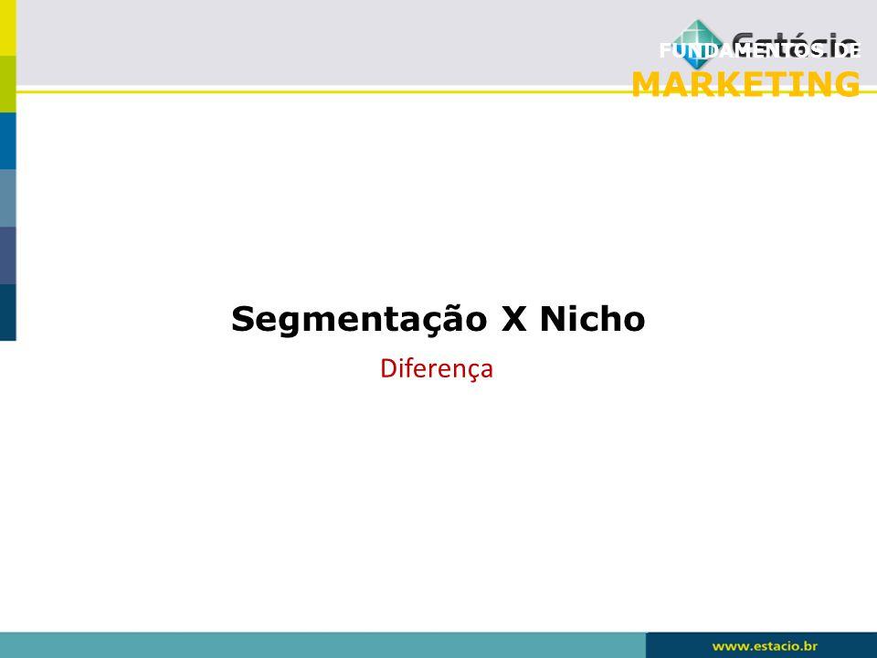 FUNDAMENTOS DE MARKETING Segmentação X Nicho Diferença