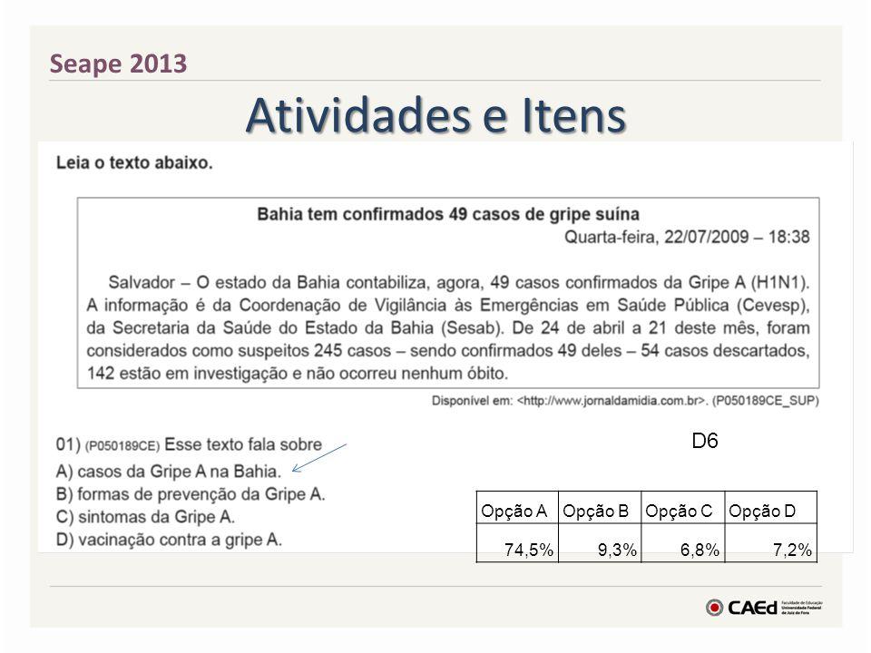 Atividades e Itens Seape 2013 D6 Opção A Opção B Opção C Opção D 74,5%