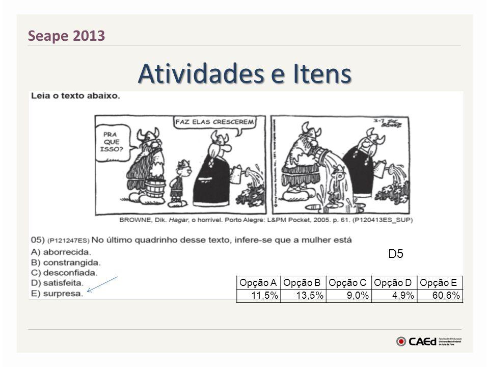 Atividades e Itens Seape 2013 D5 Opção A Opção B Opção C Opção D