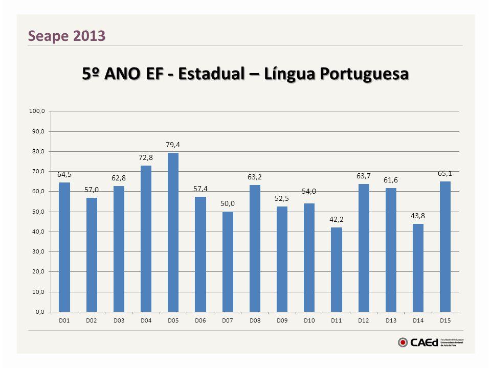 5º ANO EF - Estadual – Língua Portuguesa