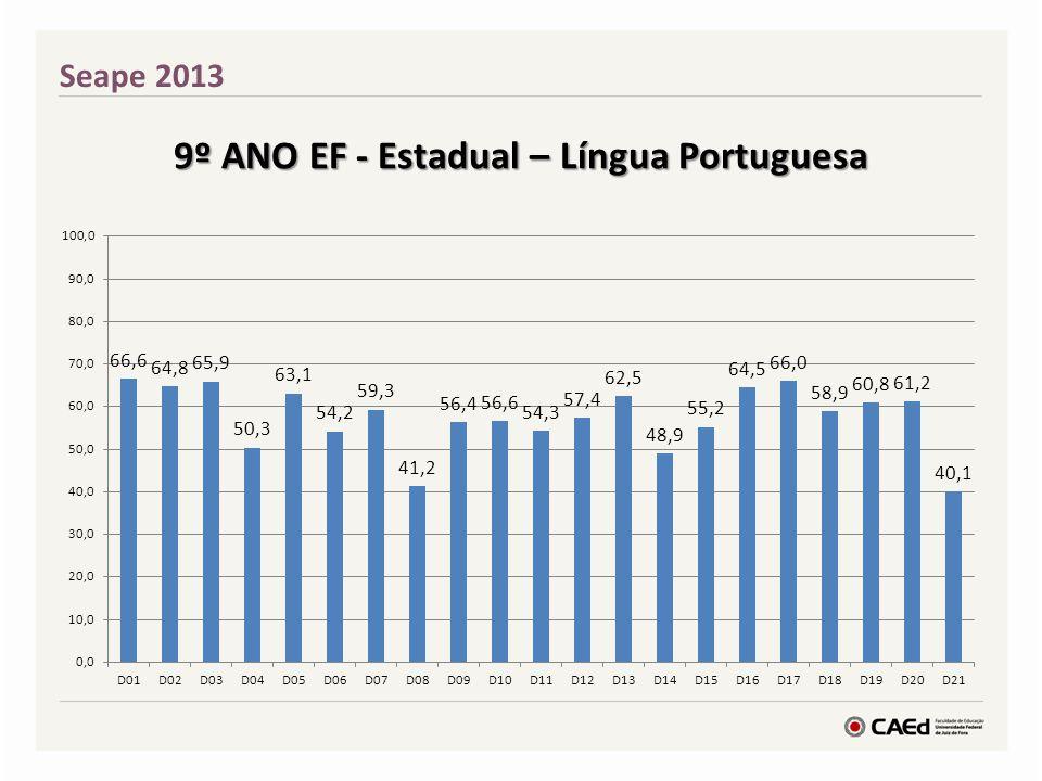 9º ANO EF - Estadual – Língua Portuguesa