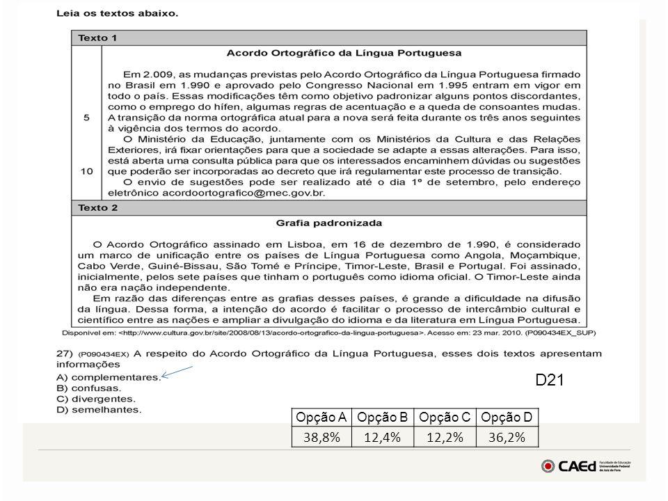 D21 Opção A Opção B Opção C Opção D 38,8% 12,4% 12,2% 36,2%