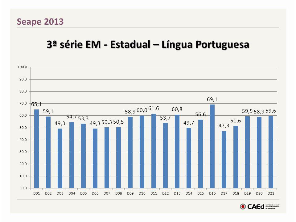 3ª série EM - Estadual – Língua Portuguesa