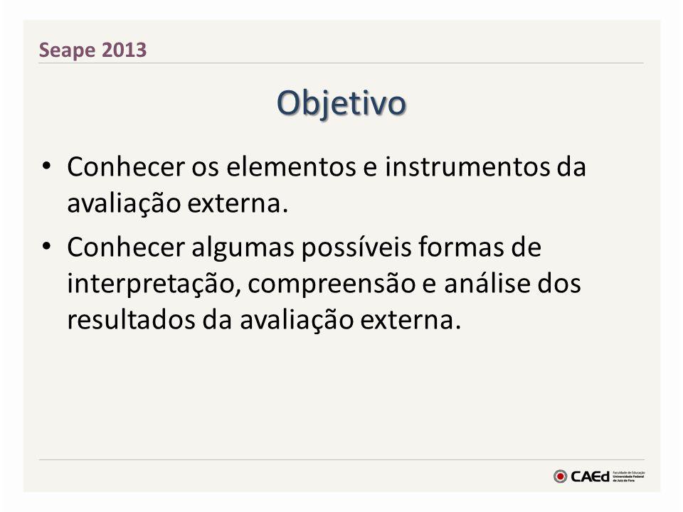 Objetivo Conhecer os elementos e instrumentos da avaliação externa.