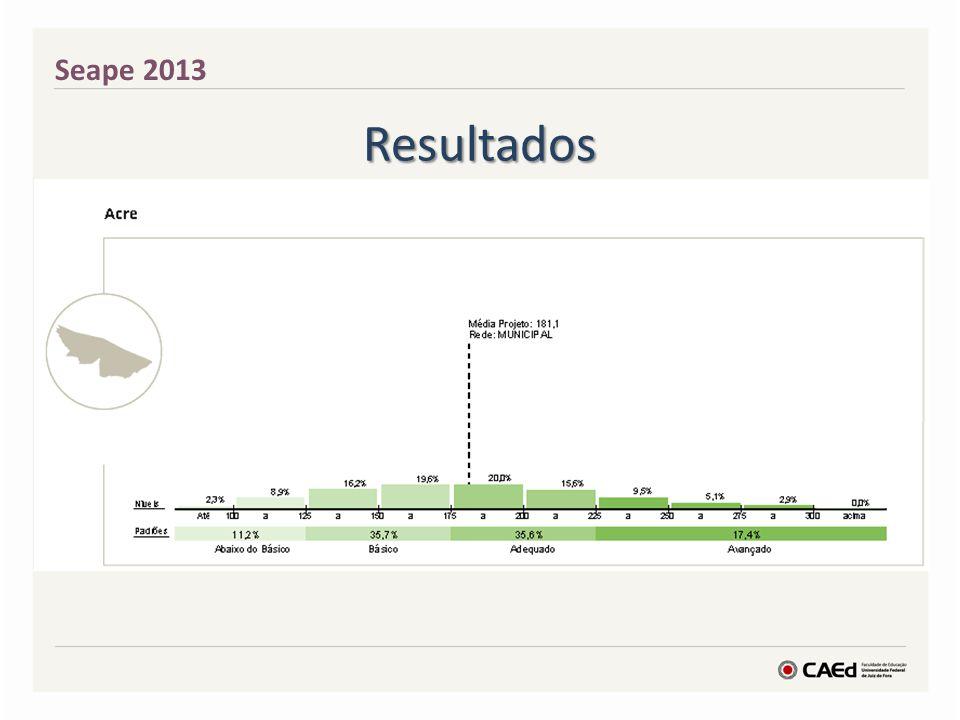 Seape 2013 Resultados
