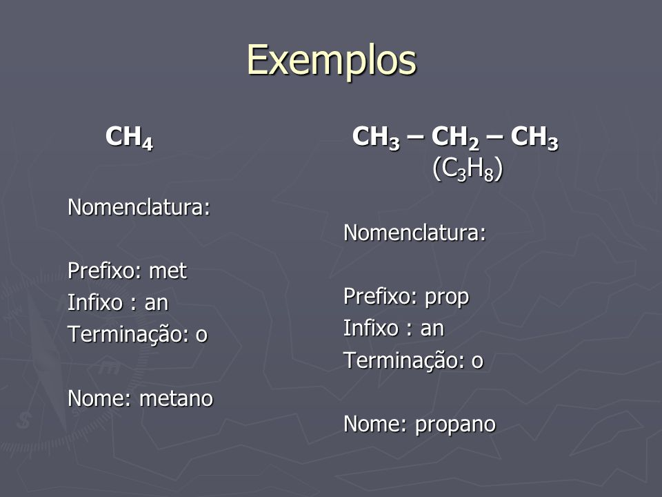 Exemplos CH4 CH3 – CH2 – CH3 (C3H8) Nomenclatura: Nomenclatura: