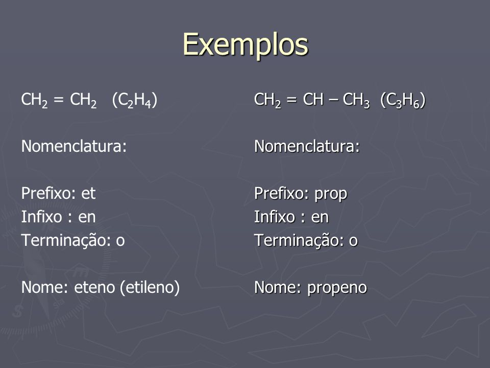 Exemplos CH2 = CH2 (C2H4) Nomenclatura: Prefixo: et Infixo : en