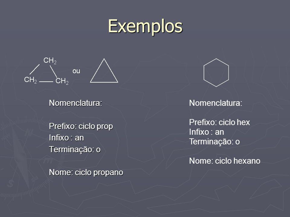 Exemplos Nomenclatura: Prefixo: ciclo prop Infixo : an Terminação: o Nome: ciclo propano Nomenclatura: