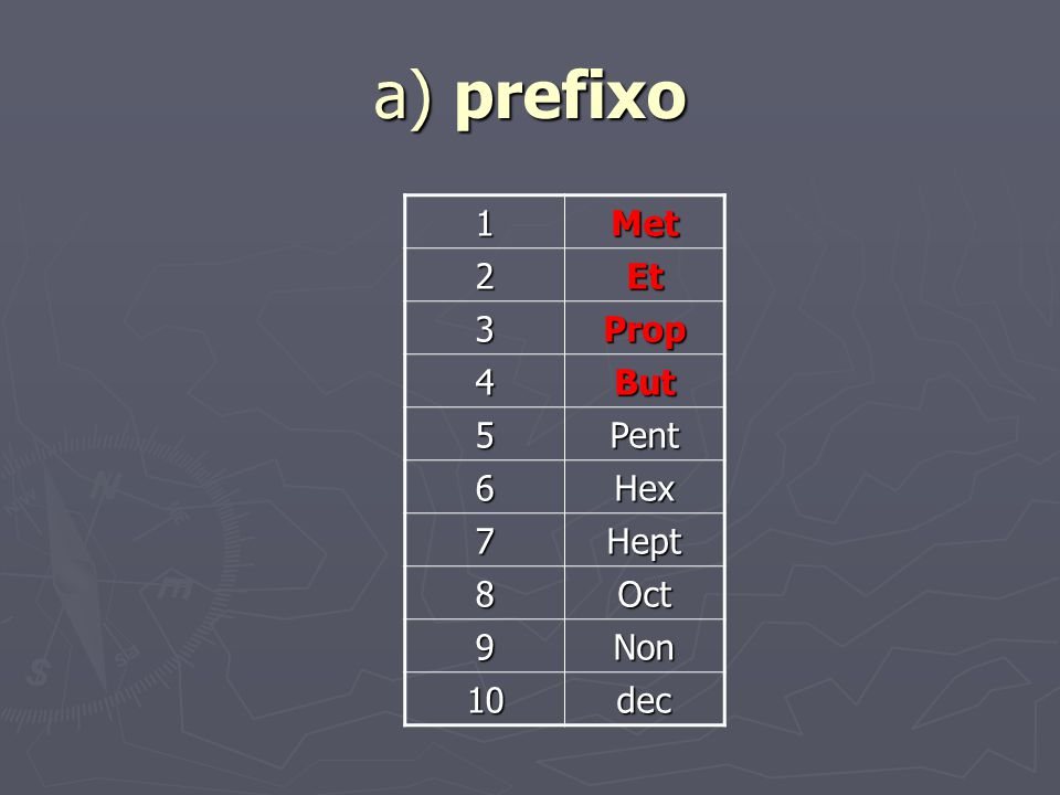 a) prefixo 1 Met 2 Et 3 Prop 4 But 5 Pent 6 Hex 7 Hept 8 Oct 9 Non 10