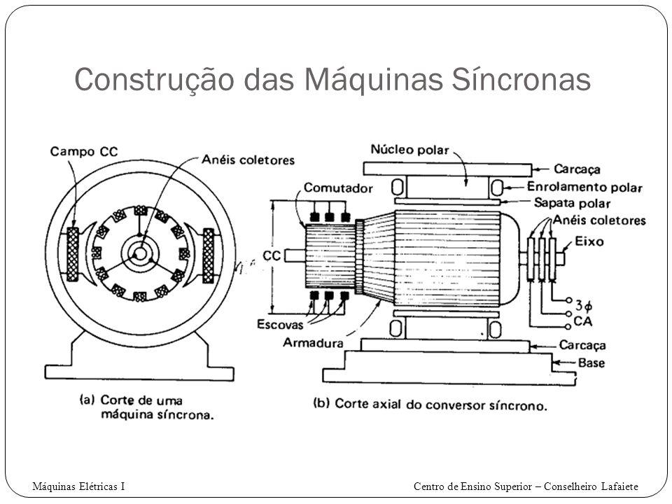 Construção das Máquinas Síncronas