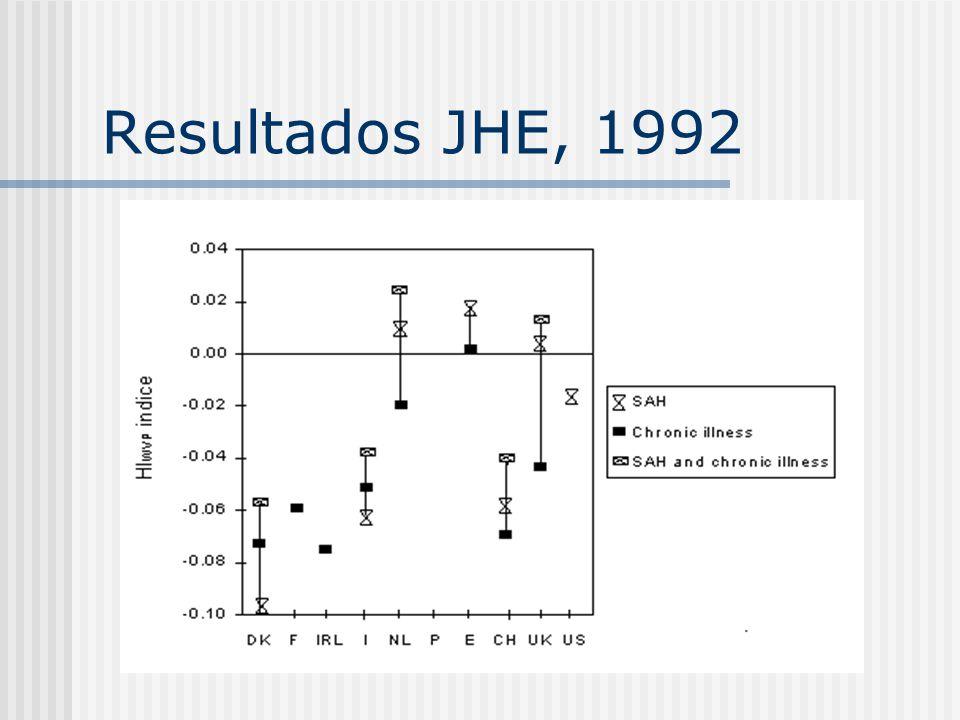 Resultados JHE, 1992