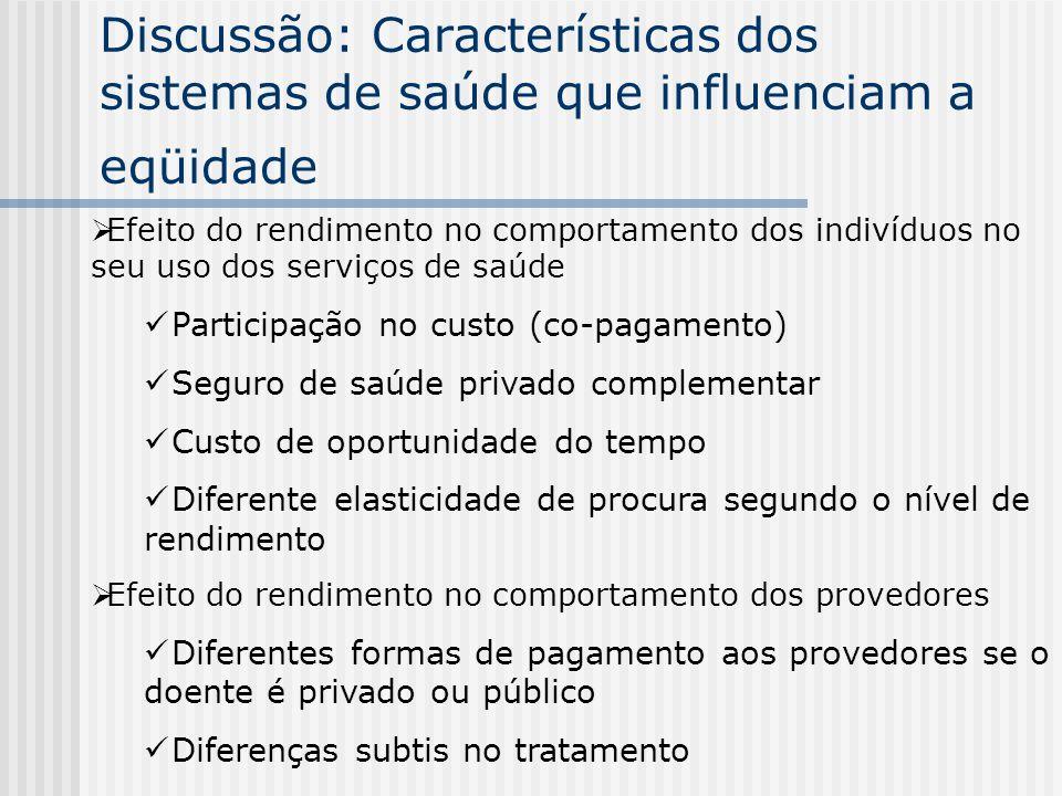 Discussão: Características dos sistemas de saúde que influenciam a eqüidade