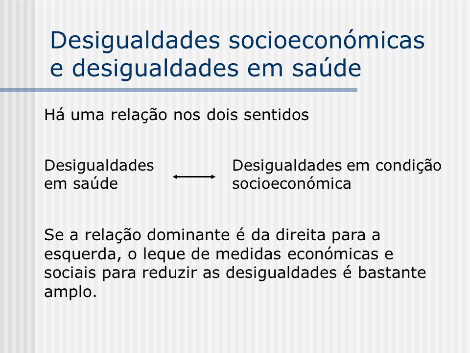 Desigualdades socioeconómicas e desigualdades em saúde