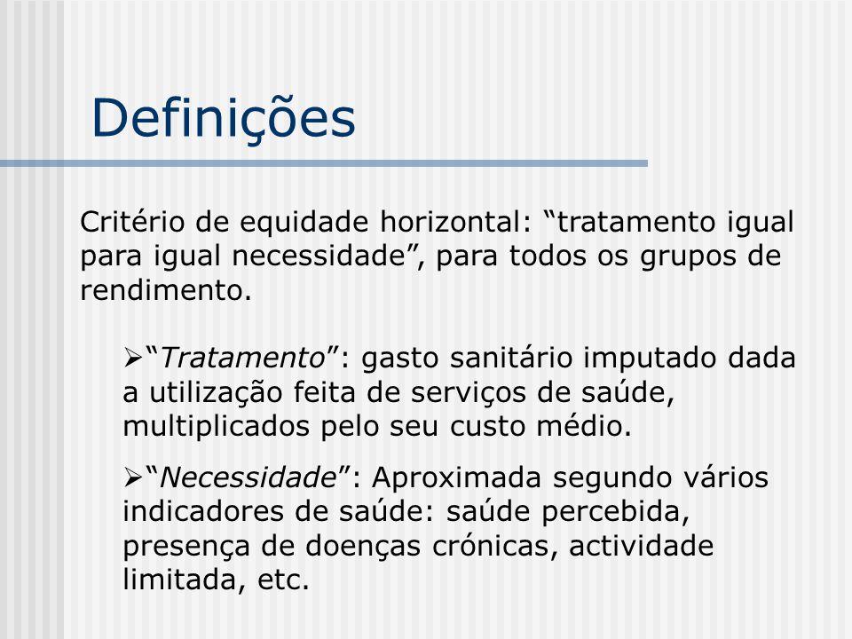 Definições Critério de equidade horizontal: tratamento igual para igual necessidade , para todos os grupos de rendimento.