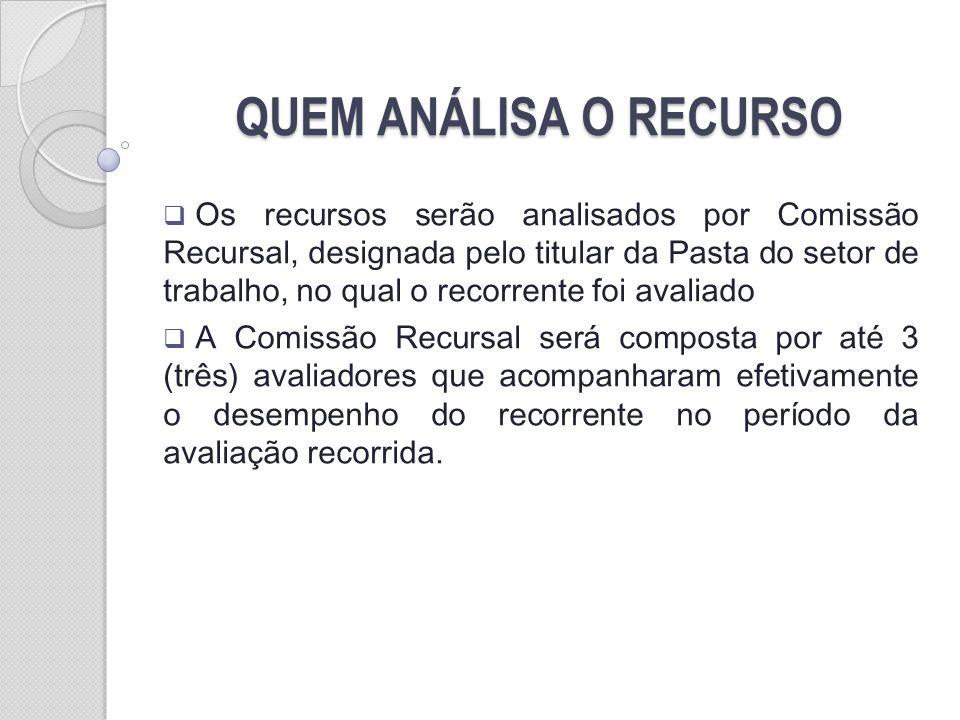 QUEM ANÁLISA O RECURSO