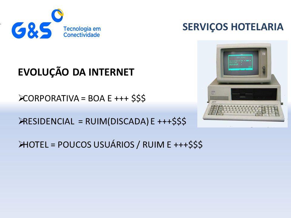 SERVIÇOS HOTELARIA EVOLUÇÃO DA INTERNET CORPORATIVA = BOA E +++ $$$