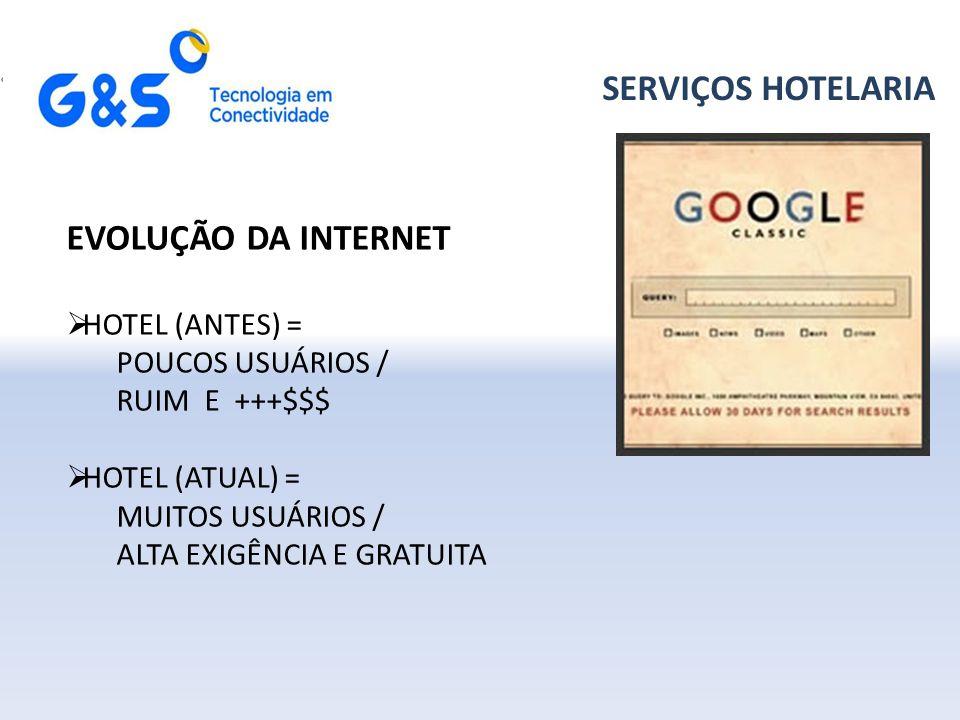 SERVIÇOS HOTELARIA EVOLUÇÃO DA INTERNET HOTEL (ANTES) =