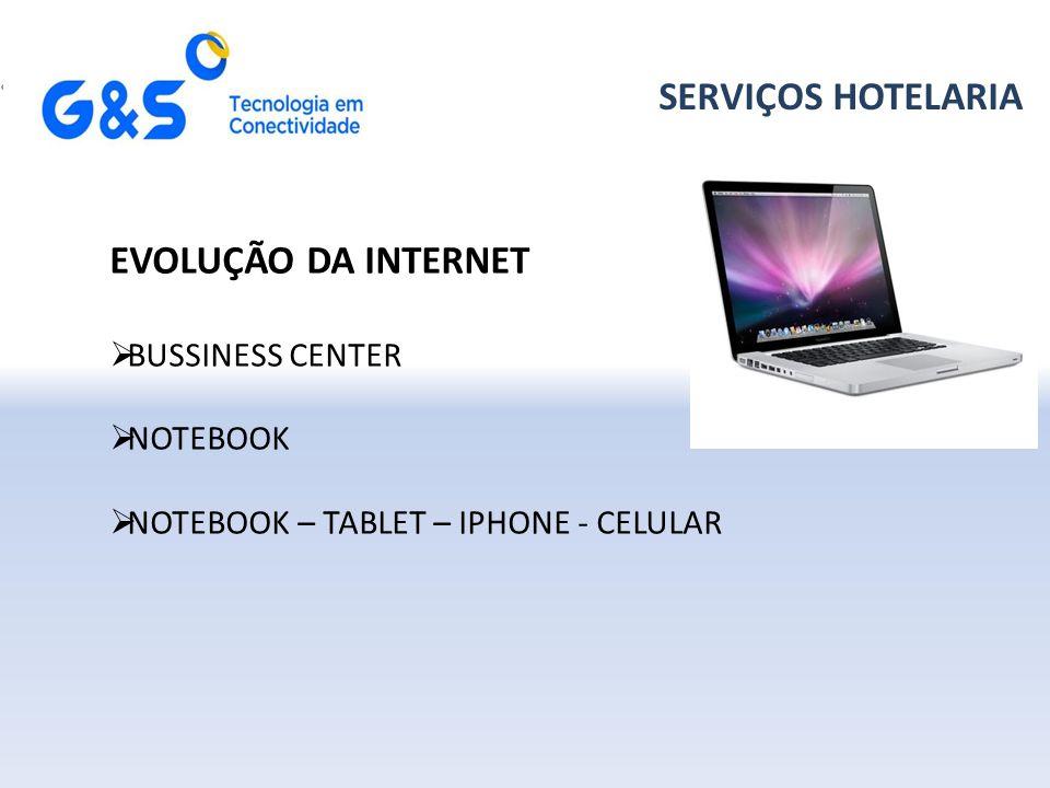 SERVIÇOS HOTELARIA EVOLUÇÃO DA INTERNET BUSSINESS CENTER NOTEBOOK