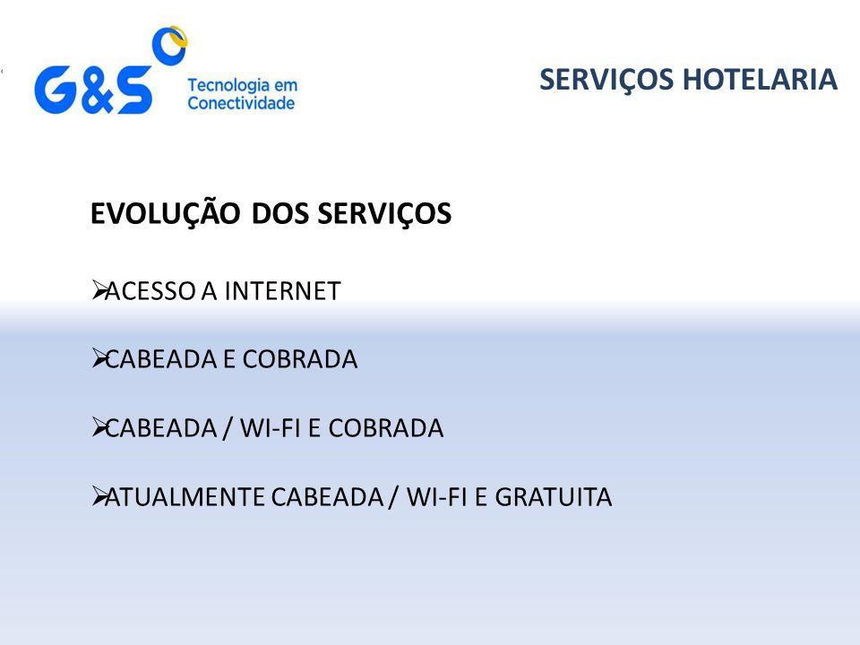 SERVIÇOS HOTELARIA EVOLUÇÃO DOS SERVIÇOS ACESSO A INTERNET