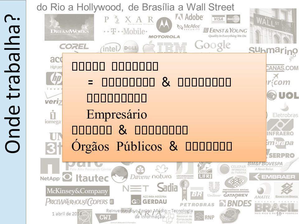 Órgãos Públicos & Governo