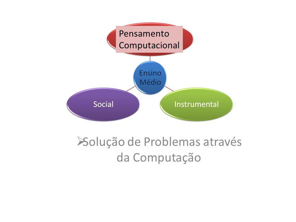 Solução de Problemas através da Computação