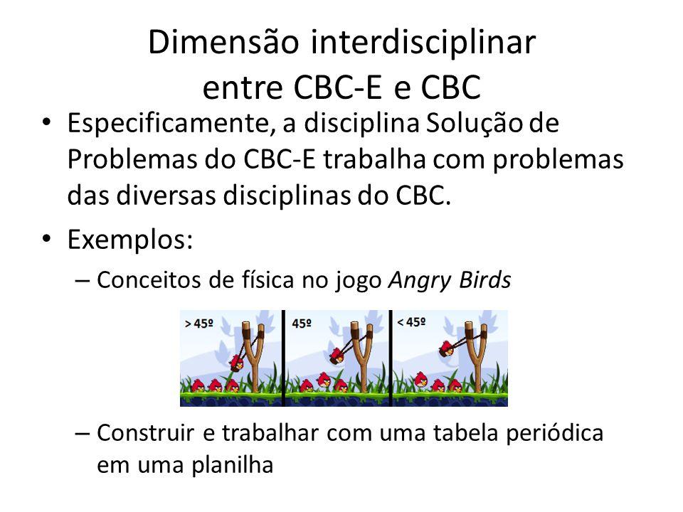Dimensão interdisciplinar entre CBC-E e CBC