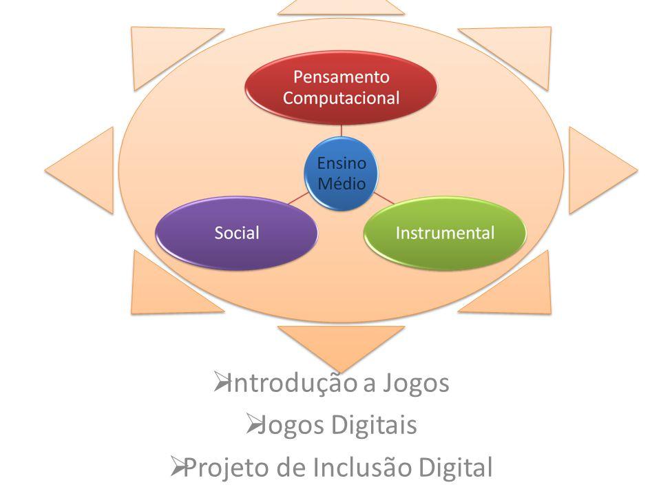 Introdução a Jogos Jogos Digitais Projeto de Inclusão Digital
