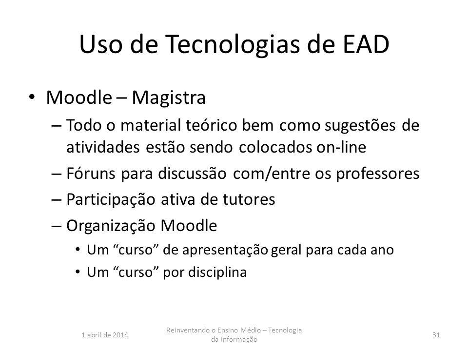 Uso de Tecnologias de EAD