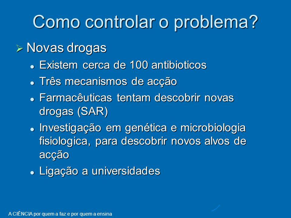Como controlar o problema