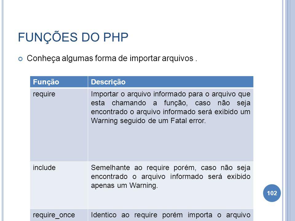 FUNÇÕES DO PHP Conheça algumas forma de importar arquivos . Função