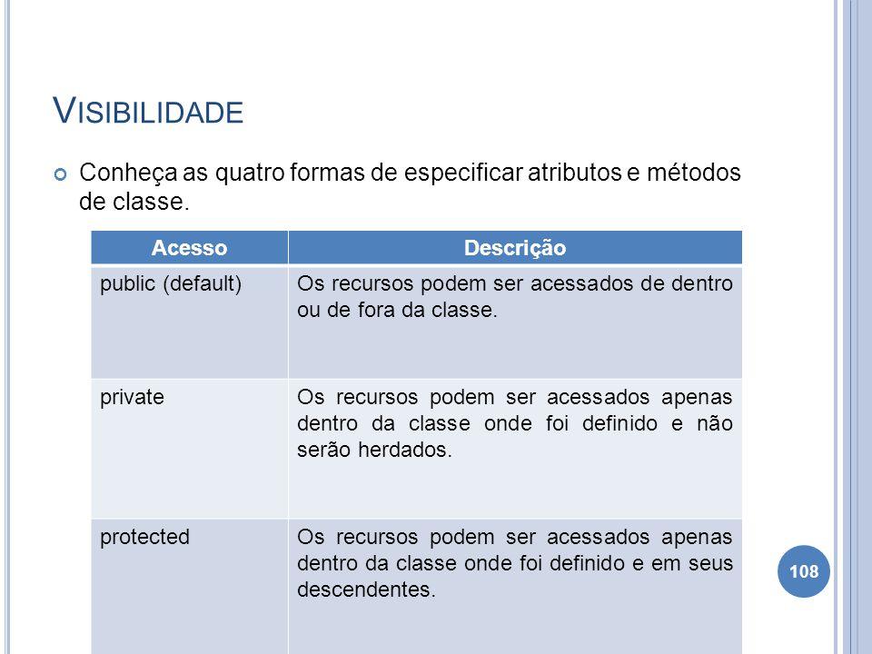 Visibilidade Conheça as quatro formas de especificar atributos e métodos de classe. Acesso. Descrição.