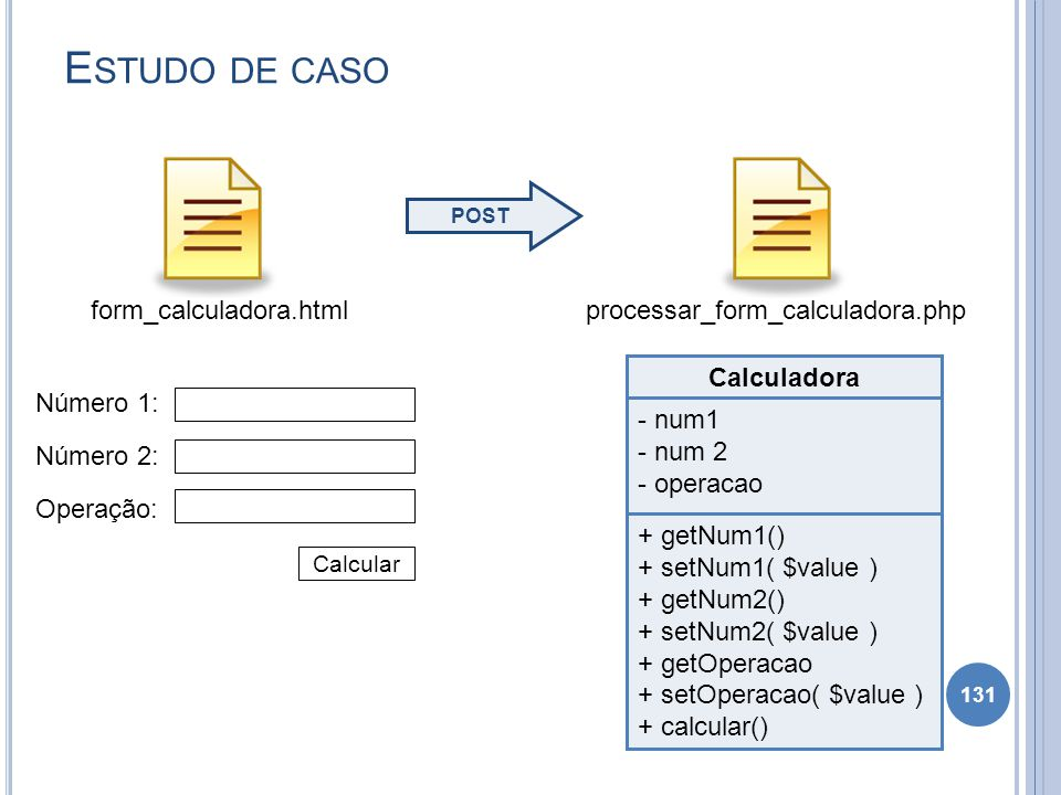 Estudo de caso form_calculadora.html processar_form_calculadora.php