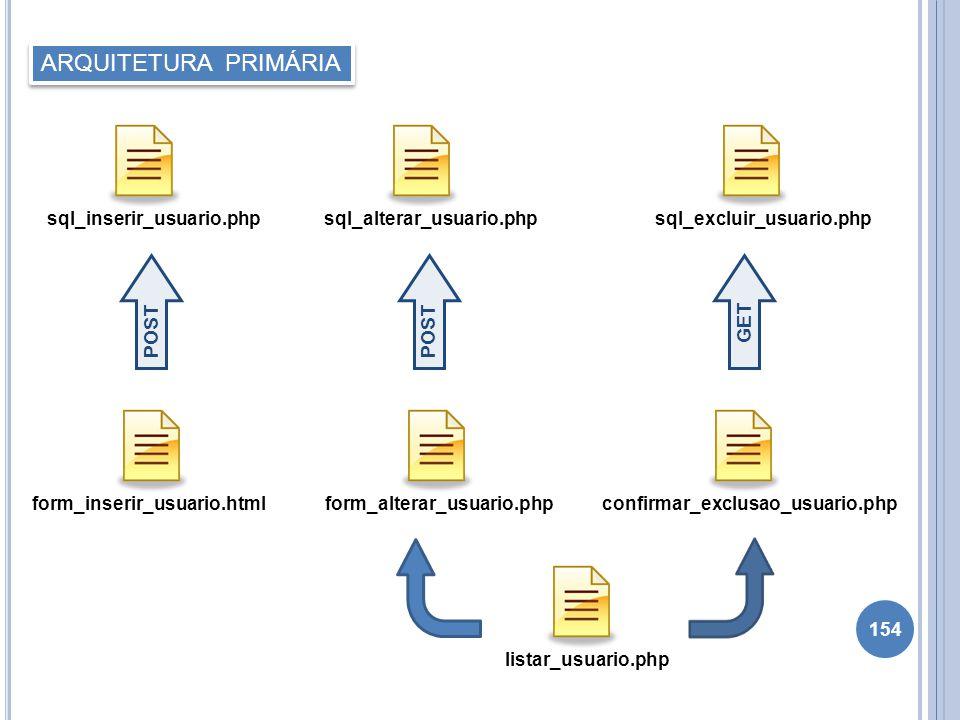 ARQUITETURA PRIMÁRIA sql_inserir_usuario.php sql_alterar_usuario.php