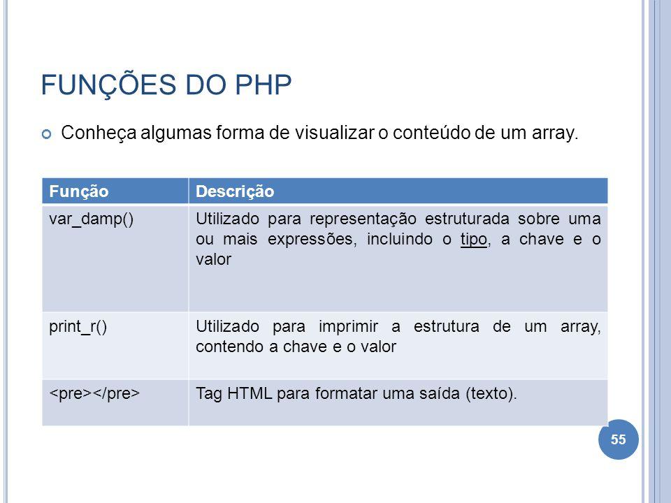 FUNÇÕES DO PHP Conheça algumas forma de visualizar o conteúdo de um array. Função. Descrição. var_damp()