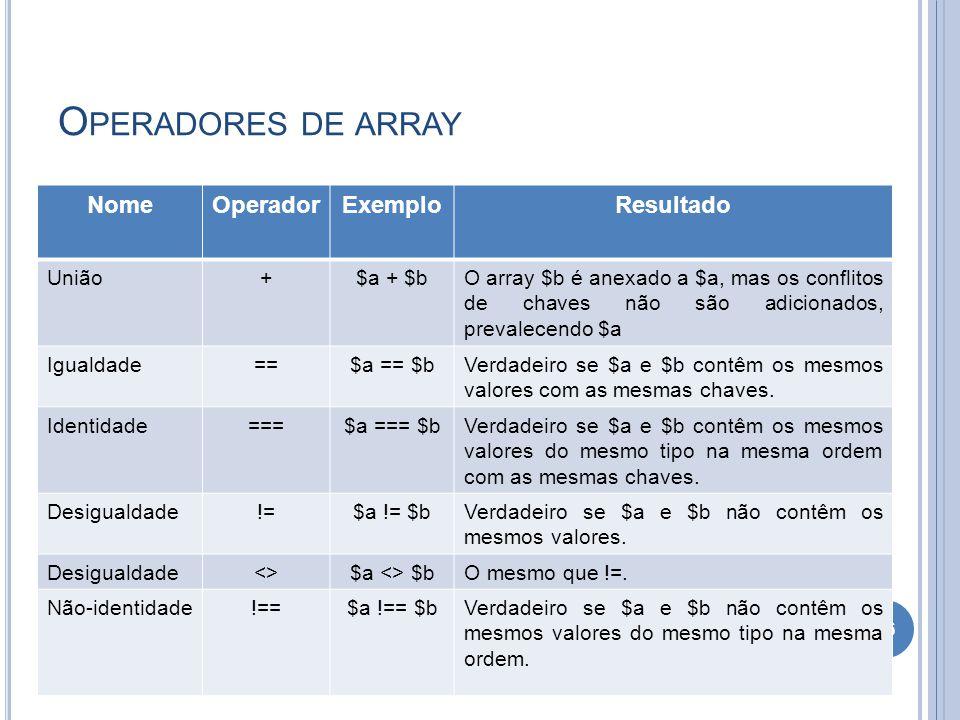 Operadores de array Nome Operador Exemplo Resultado União + $a + $b