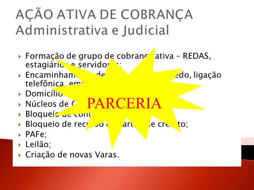 AÇÃO ATIVA DE COBRANÇA Administrativa e Judicial