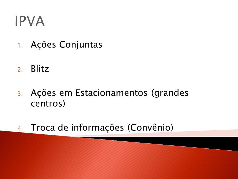 IPVA Ações Conjuntas Blitz Ações em Estacionamentos (grandes centros)