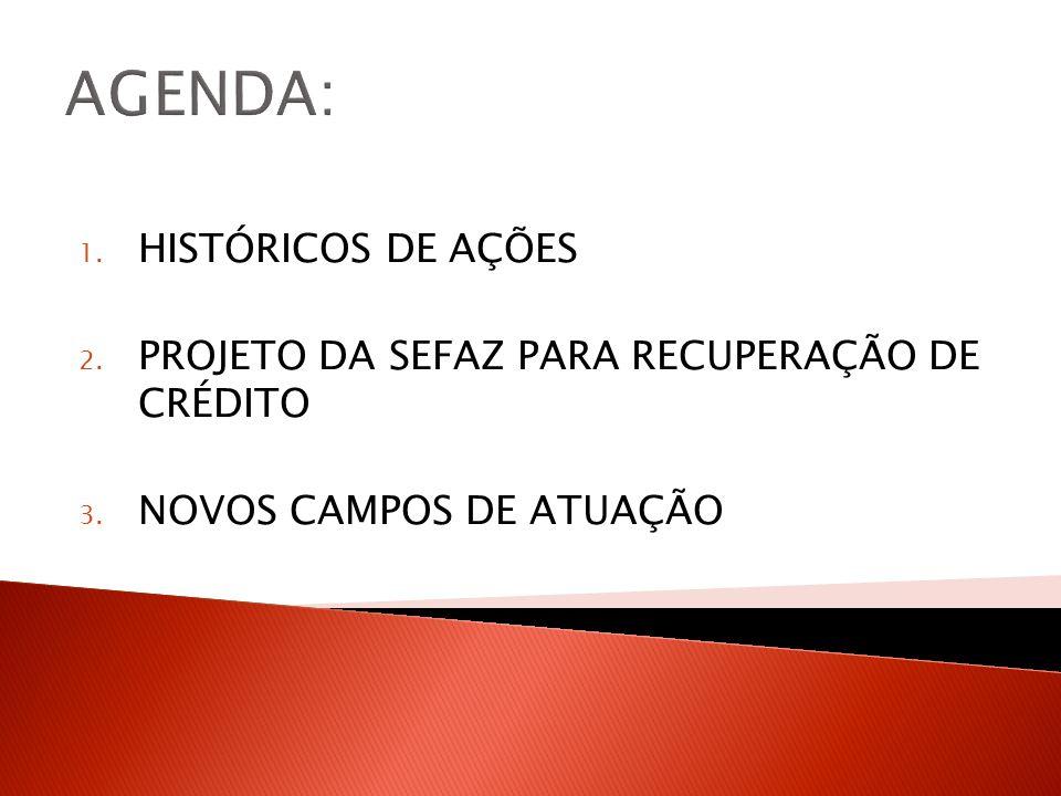 AGENDA: HISTÓRICOS DE AÇÕES