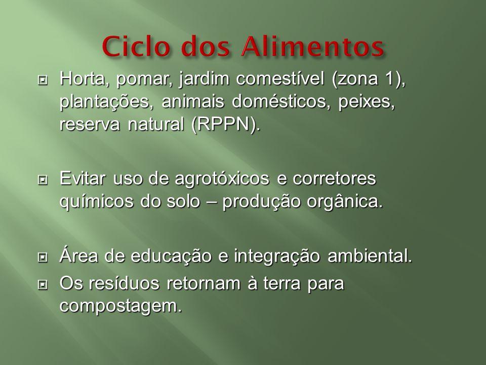 Ciclo dos Alimentos Horta, pomar, jardim comestível (zona 1), plantações, animais domésticos, peixes, reserva natural (RPPN).