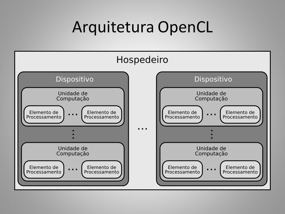 Arquitetura OpenCL